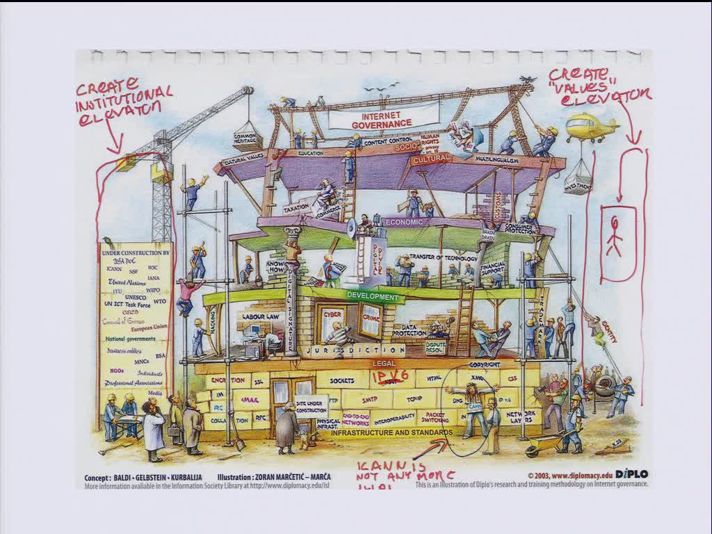 Net Neutrality - Neutralidade da Internet: Problemática, estado da arte em Portugal -António Serrano (Deputado, Partido Socialista)